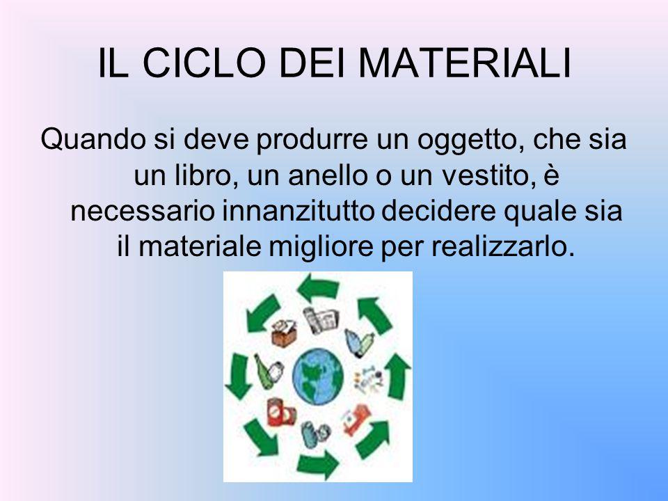 IL CICLO DEI MATERIALI Quando si deve produrre un oggetto, che sia un libro, un anello o un vestito, è necessario innanzitutto decidere quale sia il m