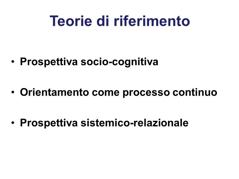 Teorie di riferimento Prospettiva socio-cognitiva Orientamento come processo continuo Prospettiva sistemico-relazionale