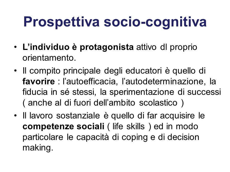 Prospettiva socio-cognitiva L'individuo è protagonista attivo dl proprio orientamento.