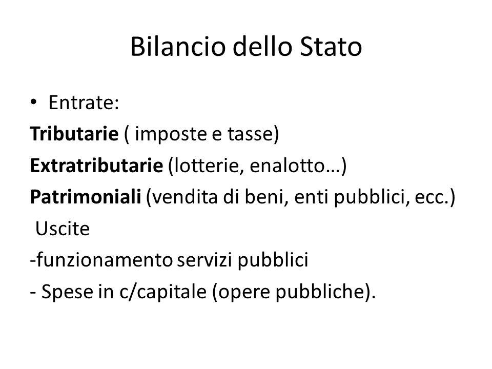 Bilancio dello Stato Entrate: Tributarie ( imposte e tasse) Extratributarie (lotterie, enalotto…) Patrimoniali (vendita di beni, enti pubblici, ecc.)