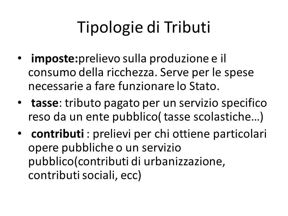 Tipologie di Tributi imposte:prelievo sulla produzione e il consumo della ricchezza. Serve per le spese necessarie a fare funzionare lo Stato. tasse: