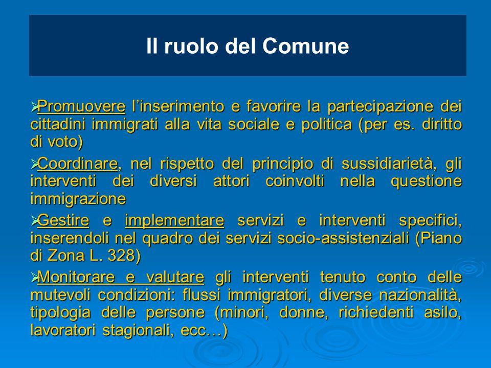 Il ruolo del Comune  Promuovere l'inserimento e favorire la partecipazione dei cittadini immigrati alla vita sociale e politica (per es. diritto di v