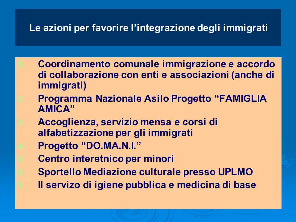Le azioni per favorire l'integrazione degli immigrati 1. 1. Coordinamento comunale immigrazione e accordo di collaborazione con enti e associazioni (a