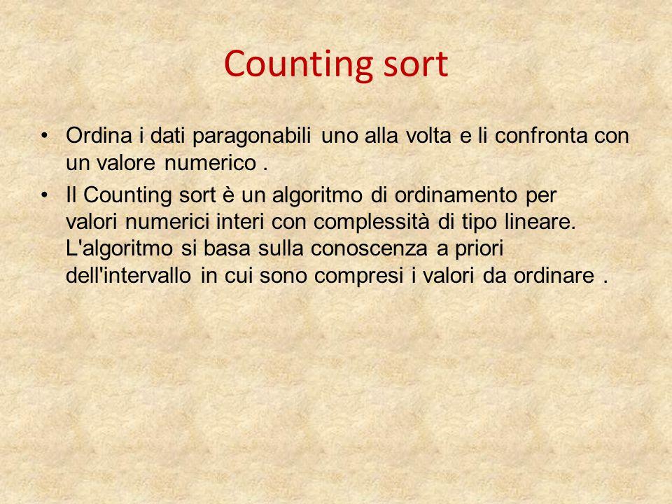 Counting sort Ordina i dati paragonabili uno alla volta e li confronta con un valore numerico.