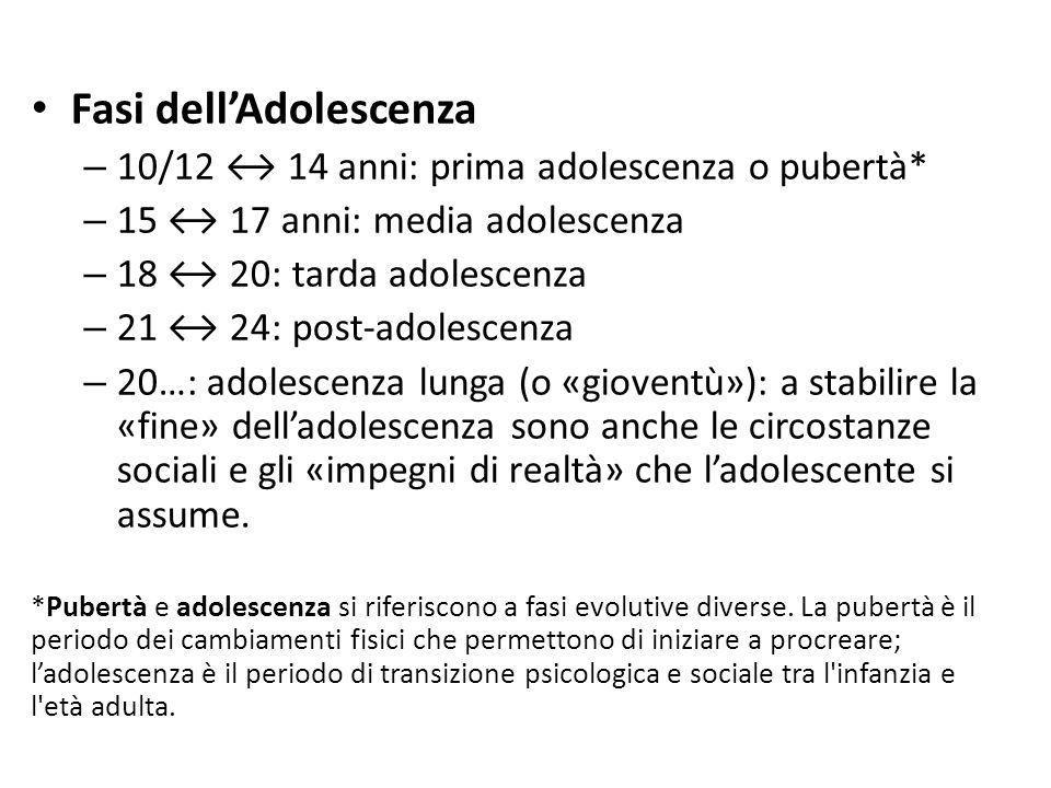 Fasi dell'Adolescenza – 10/12 ↔ 14 anni: prima adolescenza o pubertà* – 15 ↔ 17 anni: media adolescenza – 18 ↔ 20: tarda adolescenza – 21 ↔ 24: post-adolescenza – 20…: adolescenza lunga (o «gioventù»): a stabilire la «fine» dell'adolescenza sono anche le circostanze sociali e gli «impegni di realtà» che l'adolescente si assume.