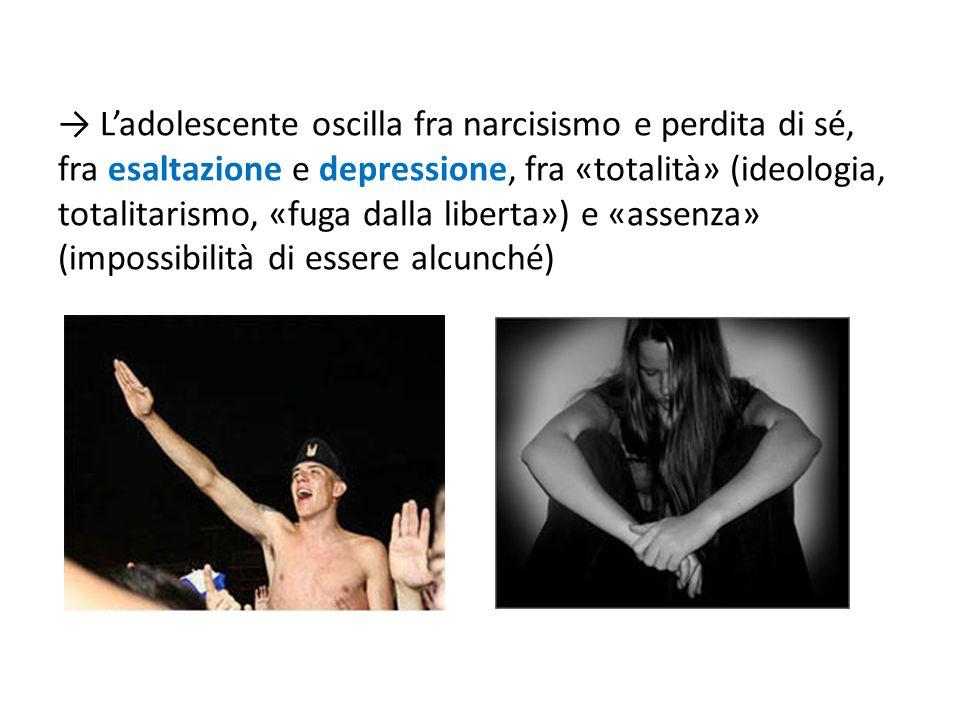 → L'adolescente oscilla fra narcisismo e perdita di sé, fra esaltazione e depressione, fra «totalità» (ideologia, totalitarismo, «fuga dalla liberta»)