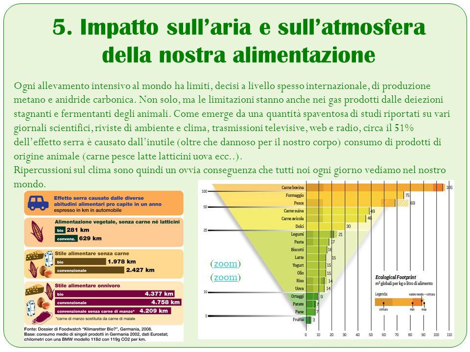 5. Impatto sull'aria e sull'atmosfera della nostra alimentazione Ogni allevamento intensivo al mondo ha limiti, decisi a livello spesso internazionale