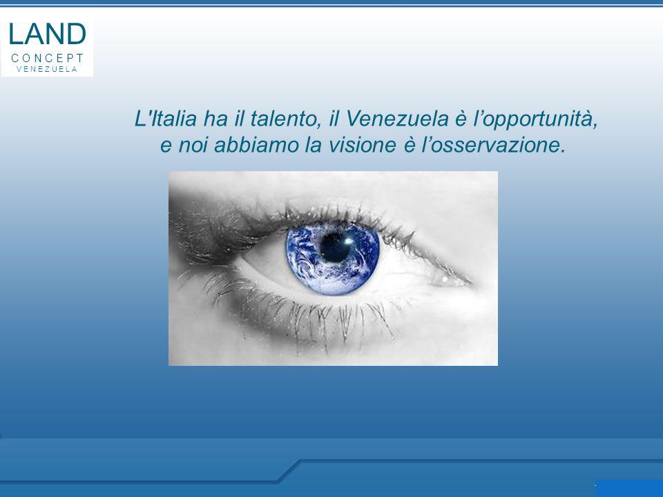 LAND C O N C E P T V E N E Z U E L A L'Italia ha il talento, il Venezuela è l'opportunità, e noi abbiamo la visione è l'osservazione.