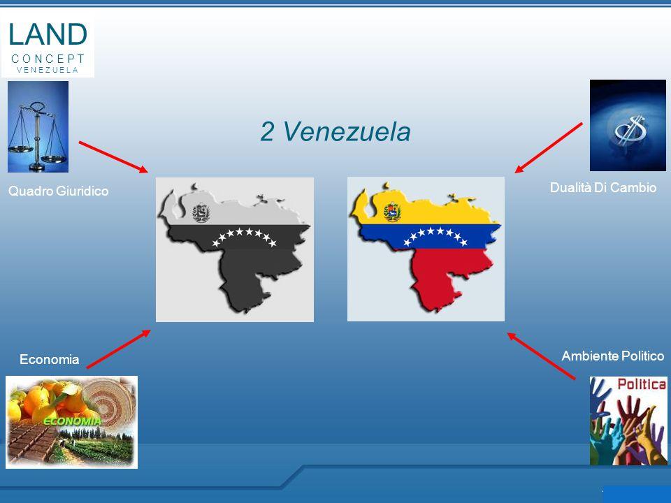 2 Venezuela LAND C O N C E P T V E N E Z U E L A Quadro Giuridico Economia Dualità Di Cambio Ambiente Politico