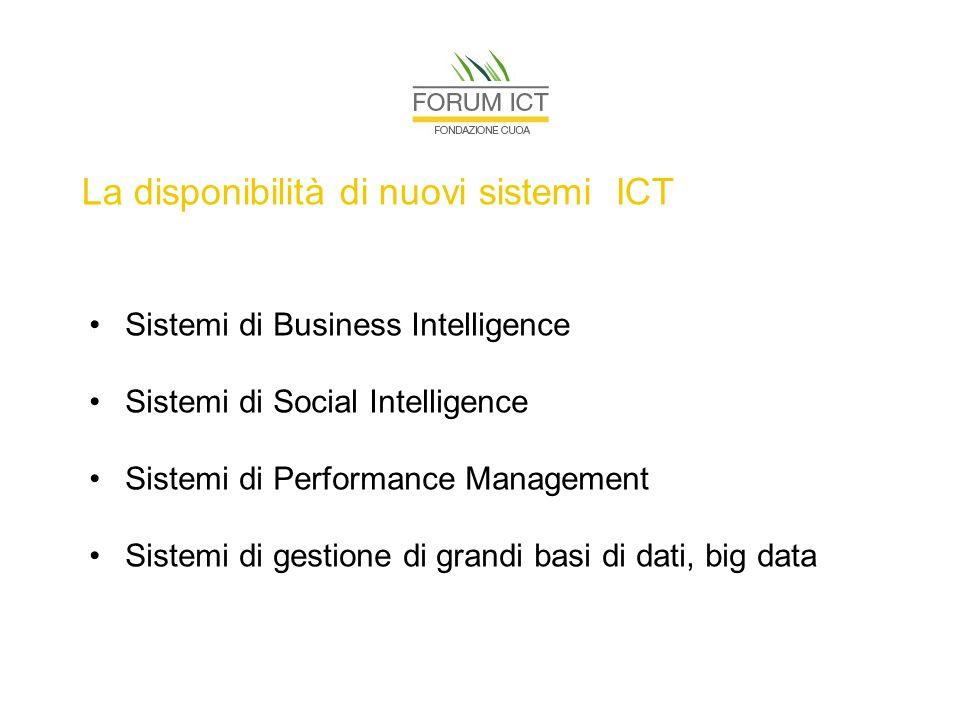 La disponibilità di nuovi sistemi ICT Sistemi di Business Intelligence Sistemi di Social Intelligence Sistemi di Performance Management Sistemi di ges