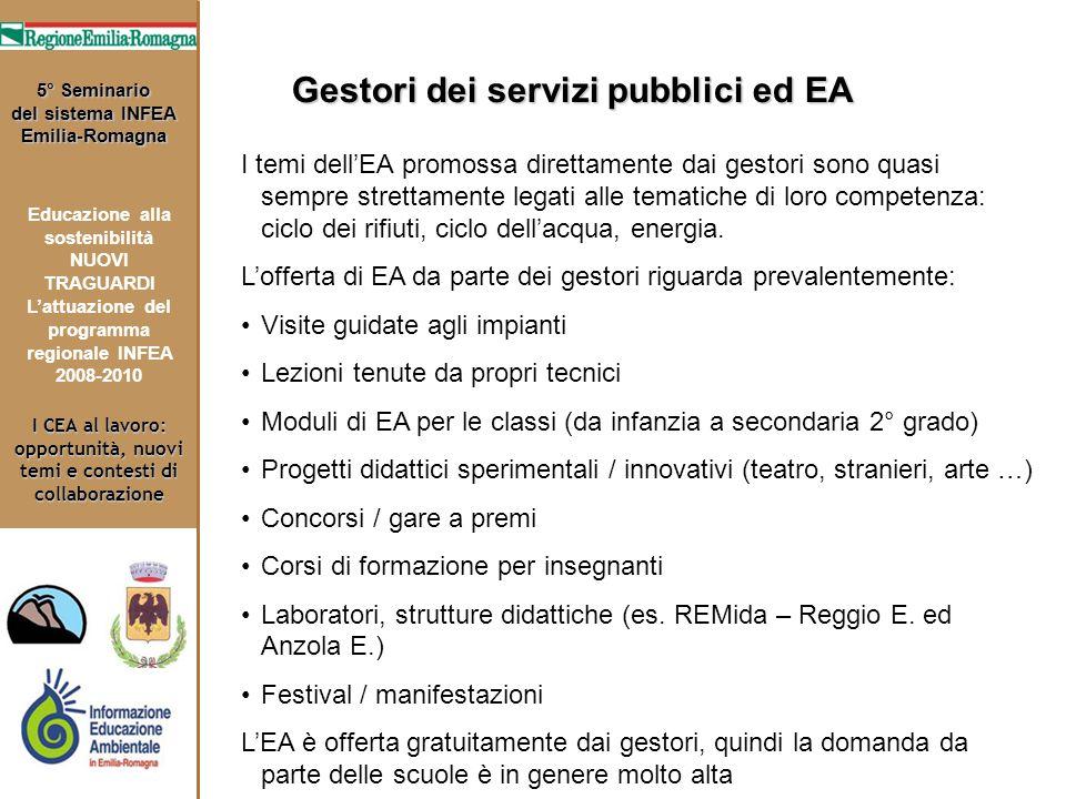 I CEA al lavoro: opportunità, nuovi temi e contesti di collaborazione 5° Seminario del sistema INFEA Emilia-Romagna Educazione alla sostenibilità NUOVI TRAGUARDI L'attuazione del programma regionale INFEA 2008-2010 Gestori dei servizi pubblici e CEA I gestori affidano all'esterno la realizzazione dei pacchetti di EA più consistenti e strutturati Alcuni aspetti rilevanti: Nella scelta dell'affidamento non è considerato particolarmente rilevante il fatto che si tratti di CEA, anche se in vari casi vengono scelti soggetti che tra l'altro gestiscono CEA.