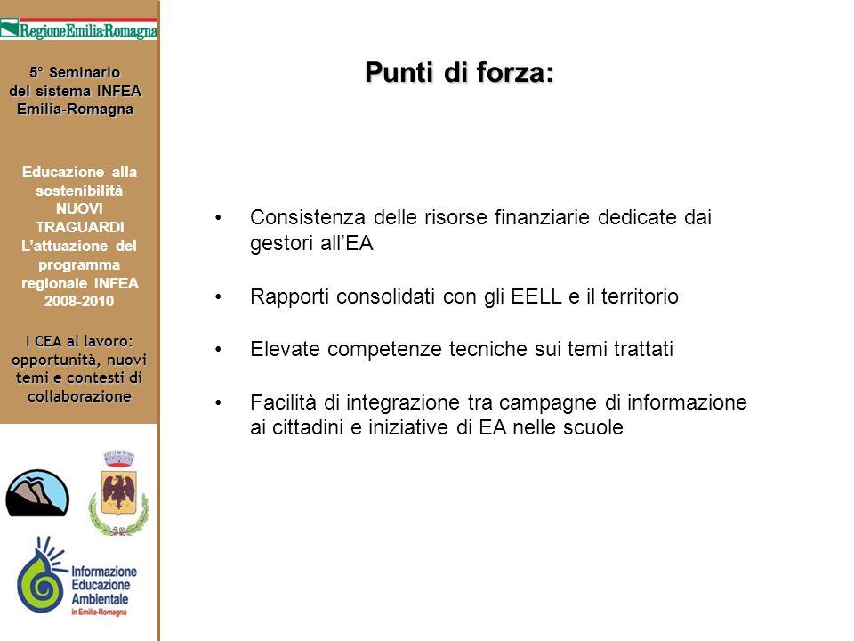 I CEA al lavoro: opportunità, nuovi temi e contesti di collaborazione 5° Seminario del sistema INFEA Emilia-Romagna Educazione alla sostenibilità NUOVI TRAGUARDI L'attuazione del programma regionale INFEA 2008-2010 Punti di debolezza: Tendenza dei gestori a programmare l'offerta di EA al proprio interno, con poche occasioni di confronto con gli altri soggetti dell'EA Scarso riconoscimento della rete dei CEA come possibile interlocutore nella progettazione / realizzazione dell'offerta di EA Offerta spesso ancora molto legata alla divulgazione degli aspetti tecnici del servizio
