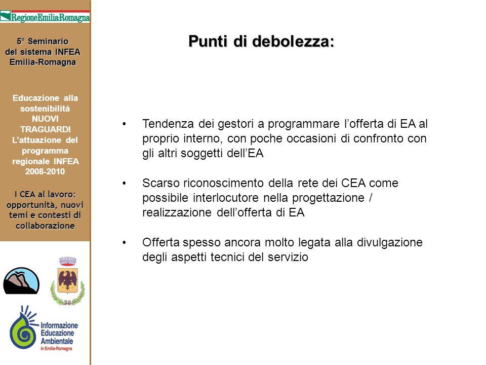 I CEA al lavoro: opportunità, nuovi temi e contesti di collaborazione 5° Seminario del sistema INFEA Emilia-Romagna Educazione alla sostenibilità NUOVI TRAGUARDI L'attuazione del programma regionale INFEA 2008-2010 Minacce: Isolamento / autoreferenzialità dei gestori nella programmazione dell'offerta di EA Affidamento del servizio di EA a soggetti esterni non specializzati Sovrapposizione di iniziative sugli stessi temi proposte da gestori, enti locali, CEA ecc.