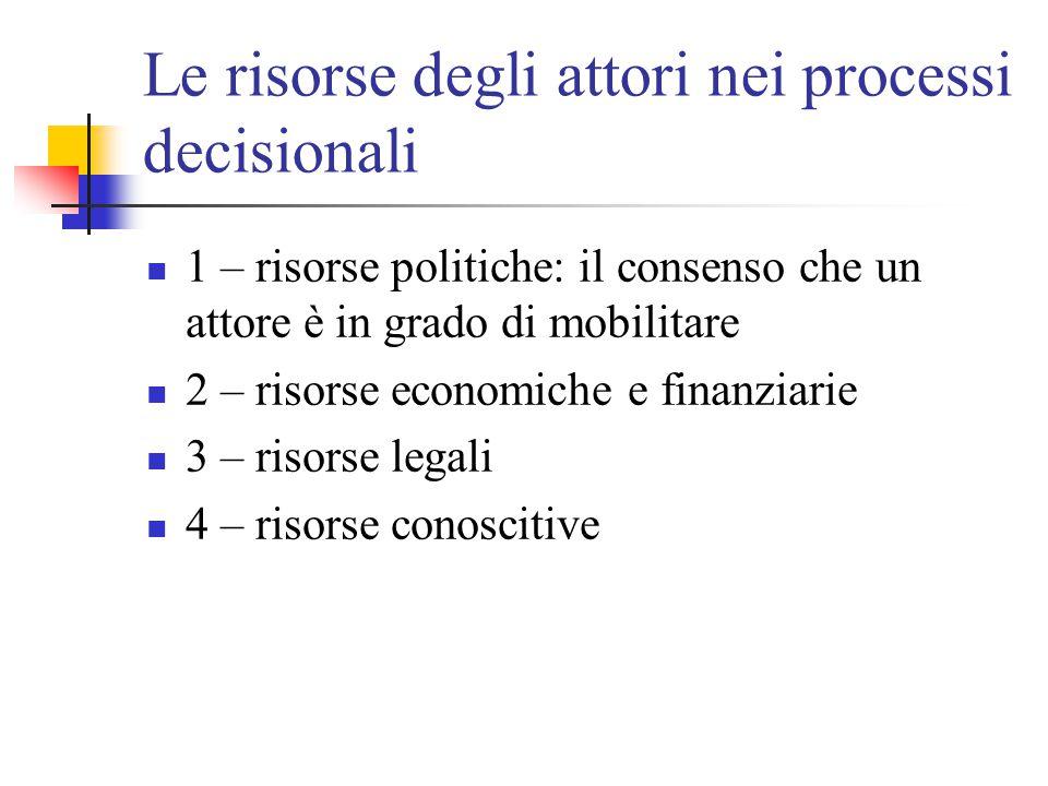 Le risorse degli attori nei processi decisionali 1 – risorse politiche: il consenso che un attore è in grado di mobilitare 2 – risorse economiche e fi