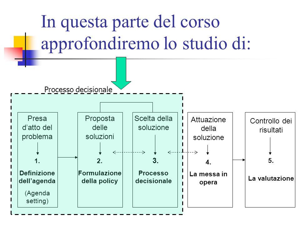 In questa parte del corso approfondiremo lo studio di: Presa d'atto del problema 1. Definizione dell'agenda (Agenda setting) Proposta delle soluzioni