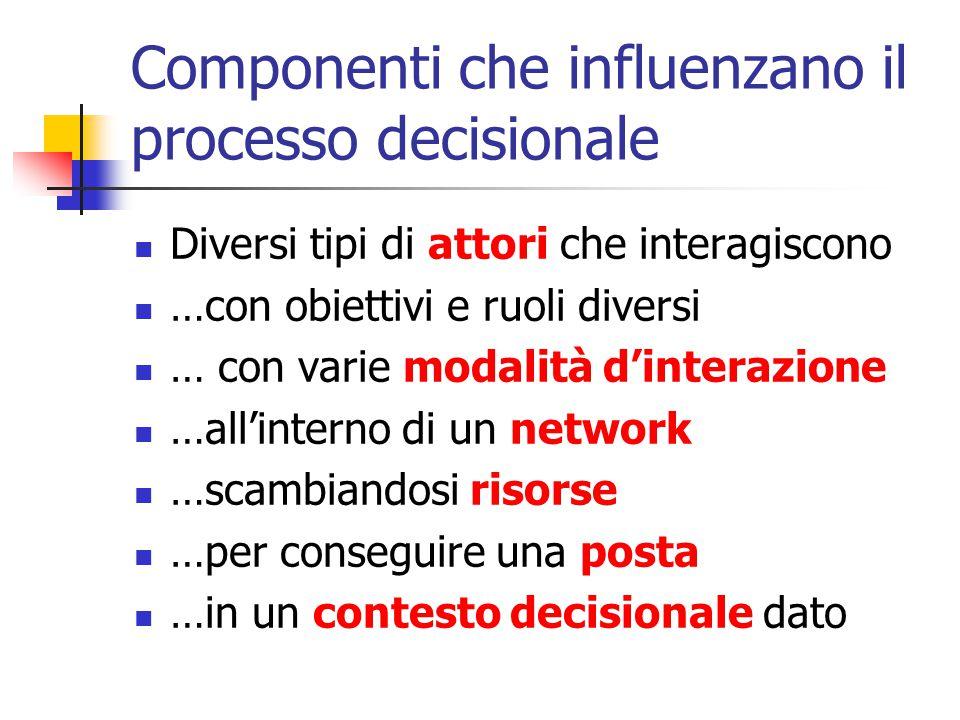 Componenti che influenzano il processo decisionale Diversi tipi di attori che interagiscono …con obiettivi e ruoli diversi … con varie modalità d'inte