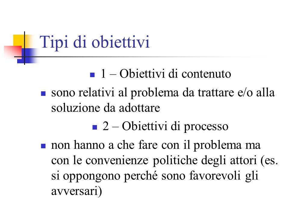 Tipi di obiettivi 1 – Obiettivi di contenuto sono relativi al problema da trattare e/o alla soluzione da adottare 2 – Obiettivi di processo non hanno