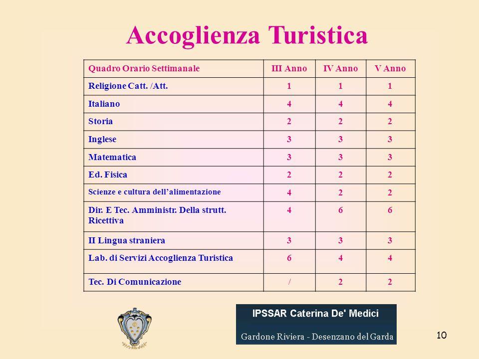 10 Accoglienza Turistica Quadro Orario SettimanaleIII AnnoIV AnnoV Anno Religione Catt.