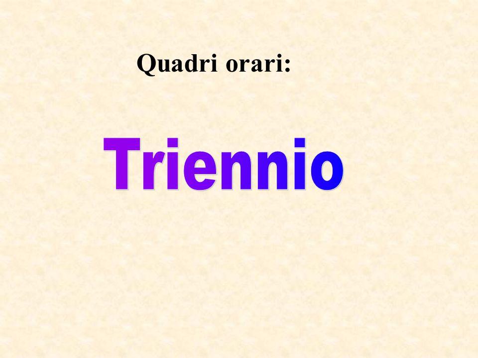 8 Enogastronomia Quadro Orario Settimanale III AnnoIV AnnoV Anno Religione Catt.