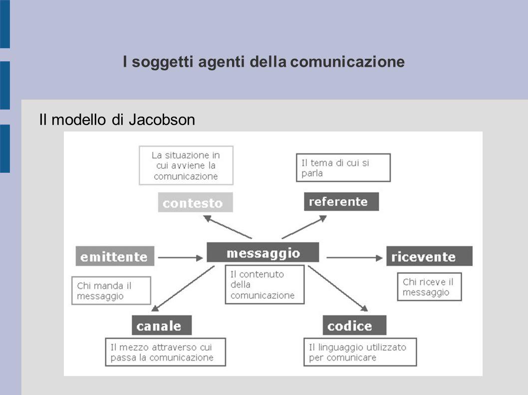 I soggetti agenti della comunicazione Il modello di Jacobson