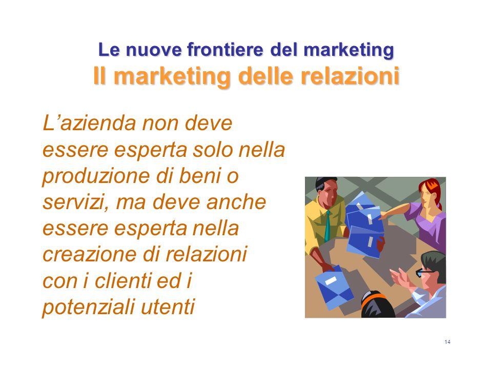 14 Le nuove frontiere del marketing Il marketing delle relazioni L'azienda non deve essere esperta solo nella produzione di beni o servizi, ma deve anche essere esperta nella creazione di relazioni con i clienti ed i potenziali utenti