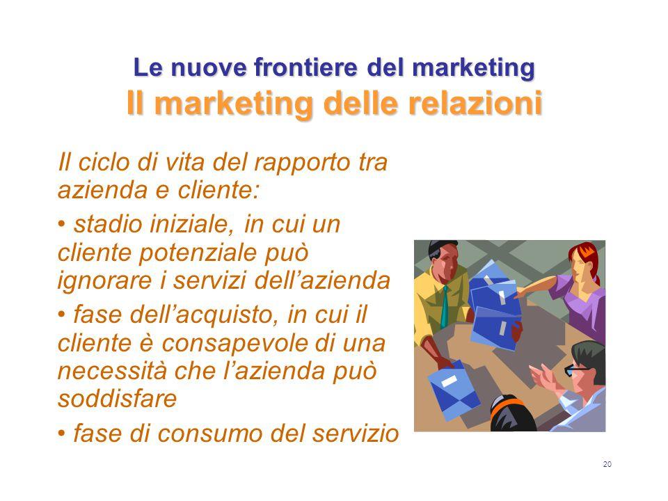 20 Le nuove frontiere del marketing Il marketing delle relazioni Il ciclo di vita del rapporto tra azienda e cliente: stadio iniziale, in cui un clien