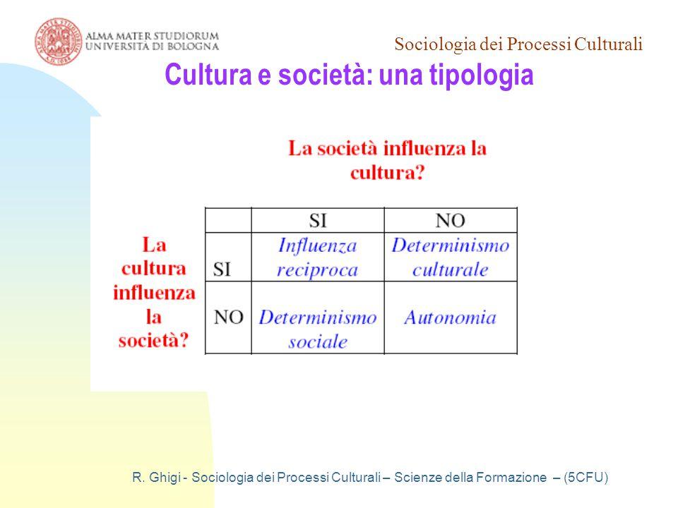 Sociologia dei Processi Culturali R. Ghigi - Sociologia dei Processi Culturali – Scienze della Formazione – (5CFU) Cultura e società: una tipologia