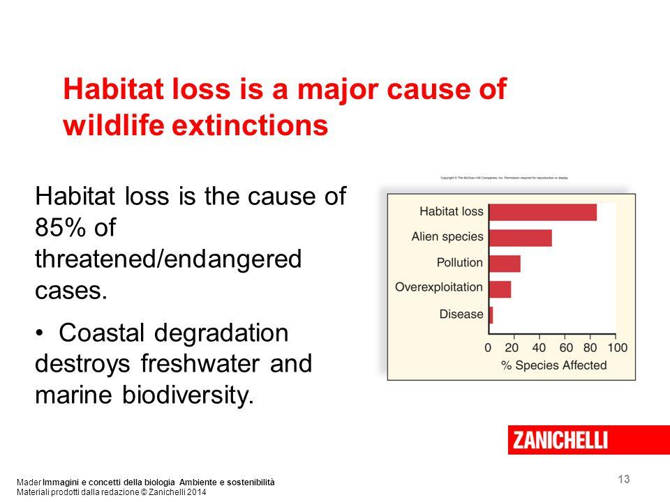 13 Mader Immagini e concetti della biologia Ambiente e sostenibilità Materiali prodotti dalla redazione © Zanichelli 2014 Habitat loss is the cause of 85% of threatened/endangered cases.