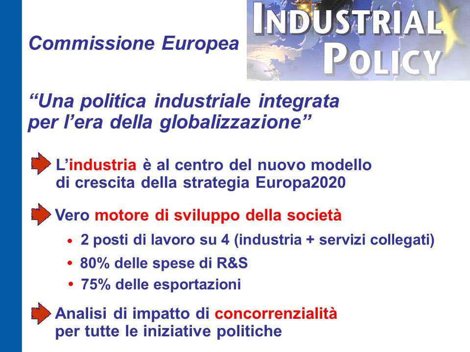 L'industria è al centro del nuovo modello di crescita della strategia Europa2020 Vero motore di sviluppo della società 2 posti di lavoro su 4 (industria + servizi collegati) 80% delle spese di R&S 75% delle esportazioni Commissione Europea Una politica industriale integrata per l'era della globalizzazione Analisi di impatto di concorrenzialità per tutte le iniziative politiche