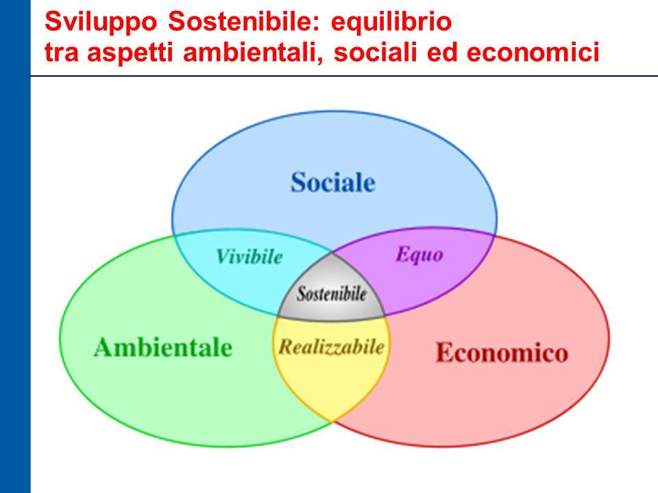 Sviluppo Sostenibile: equilibrio tra aspetti ambientali, sociali ed economici