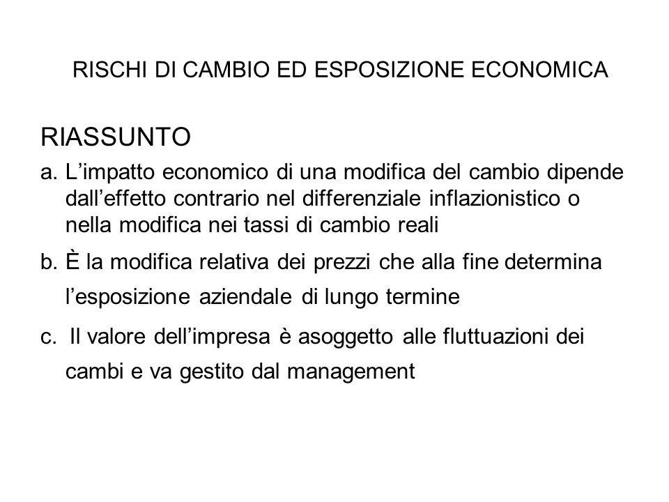 RIASSUNTO a.L'impatto economico di una modifica del cambio dipende dall'effetto contrario nel differenziale inflazionistico o nella modifica nei tassi
