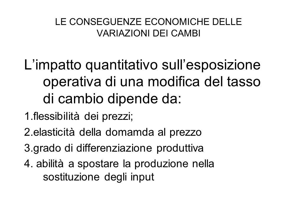 LE CONSEGUENZE ECONOMICHE DELLE VARIAZIONI DEI CAMBI L'impatto quantitativo sull'esposizione operativa di una modifica del tasso di cambio dipende da: