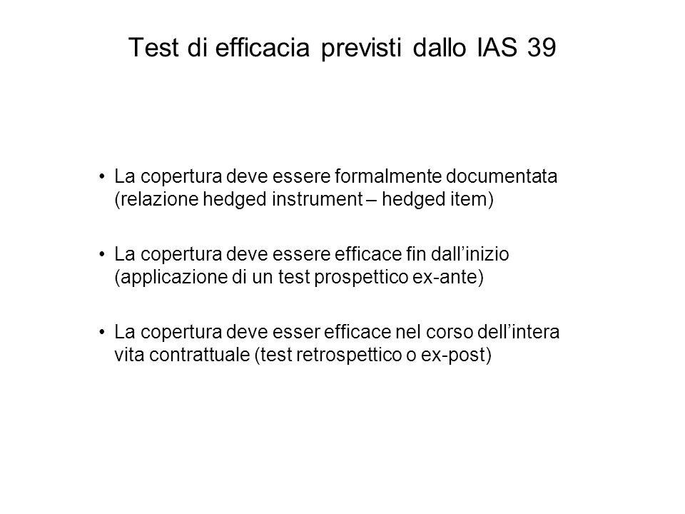 Test di efficacia previsti dallo IAS 39 La copertura deve essere formalmente documentata (relazione hedged instrument – hedged item) La copertura deve