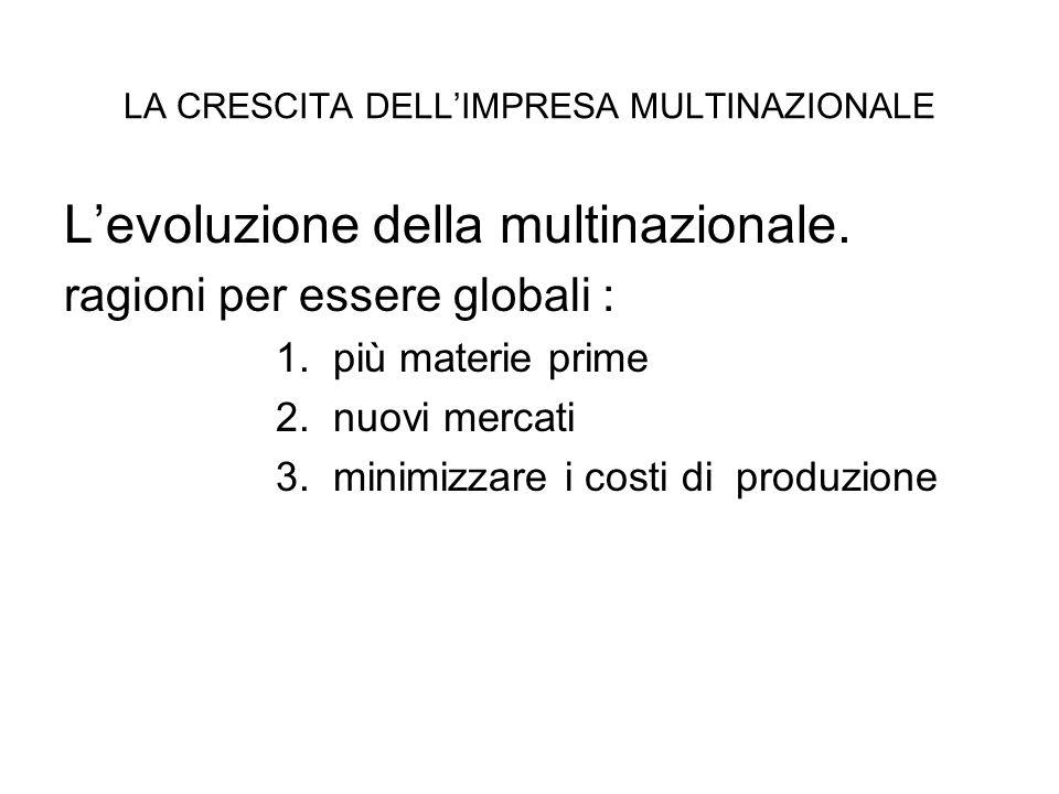 LA CRESCITA DELL'IMPRESA MULTINAZIONALE L'evoluzione della multinazionale. ragioni per essere globali : 1. più materie prime 2. nuovi mercati 3. minim