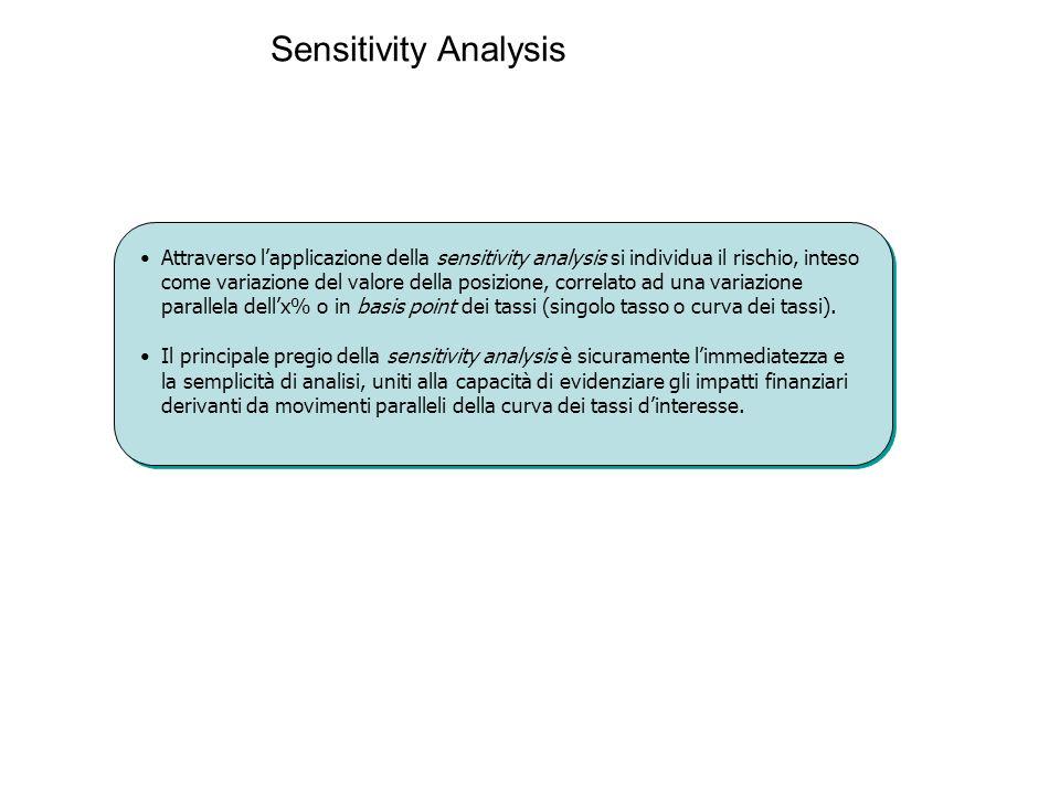 Sensitivity Analysis Attraverso l'applicazione della sensitivity analysis si individua il rischio, inteso come variazione del valore della posizione,