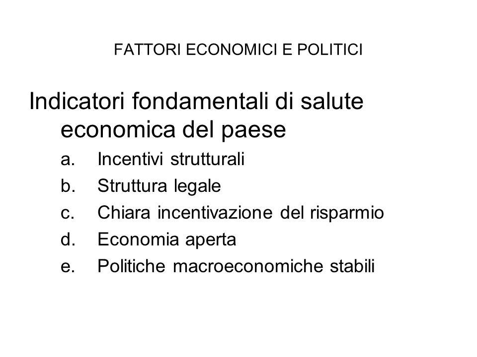Indicatori fondamentali di salute economica del paese a. Incentivi strutturali b.Struttura legale c.Chiara incentivazione del risparmio d.Economia ape
