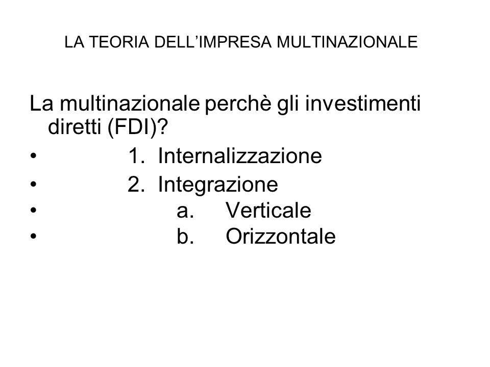 LA TEORIA DELL'IMPRESA MULTINAZIONALE La multinazionale perchè gli investimenti diretti (FDI)? 1. Internalizzazione 2. Integrazione a.Verticale b.Oriz
