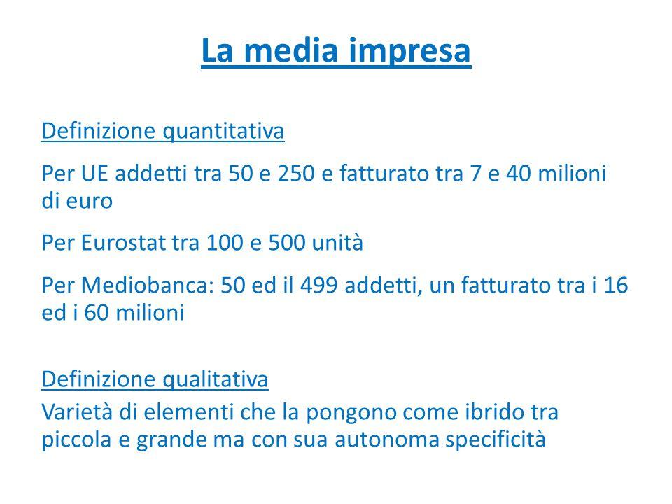 La media impresa Definizione quantitativa Per UE addetti tra 50 e 250 e fatturato tra 7 e 40 milioni di euro Per Eurostat tra 100 e 500 unità Per Medi