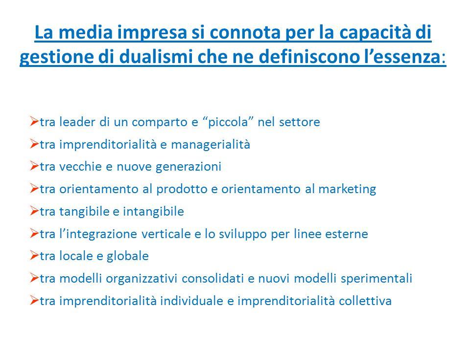 """La media impresa si connota per la capacità di gestione di dualismi che ne definiscono l'essenza:  tra leader di un comparto e """"piccola"""" nel settore"""