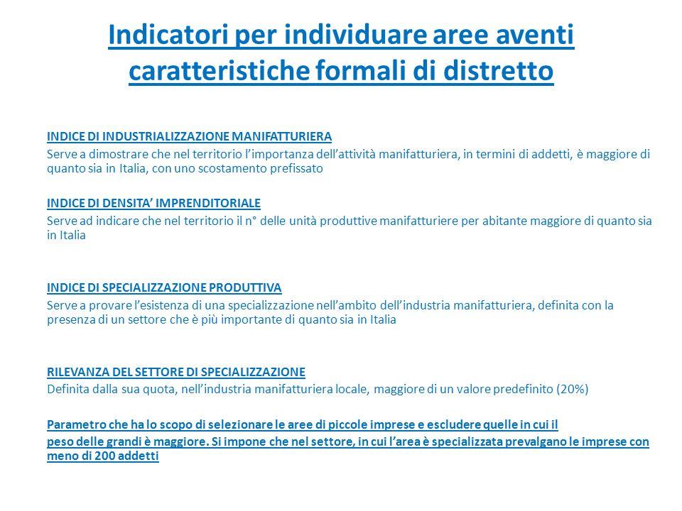 Indicatori per individuare aree aventi caratteristiche formali di distretto INDICE DI INDUSTRIALIZZAZIONE MANIFATTURIERA Serve a dimostrare che nel te
