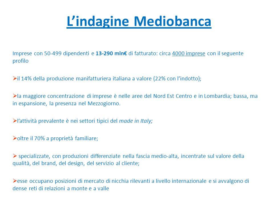 L'indagine Mediobanca Imprese con 50-499 dipendenti e 13-290 mln€ di fatturato: circa 4000 imprese con il seguente profilo  il 14% della produzione m
