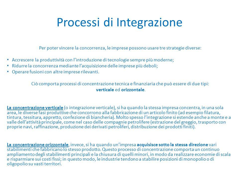 Processi di Integrazione Per poter vincere la concorrenza, le imprese possono usare tre strategie diverse: Accrescere la produttività con l'introduzio