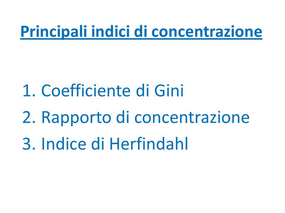 Coefficiente di Gini -Se K / T = 0: equidistribuzione -Se K / T = 1: monopolio La retta (45°) rappresenta il caso di minima concentrazione, in cui tutte le imprese sono uguali.