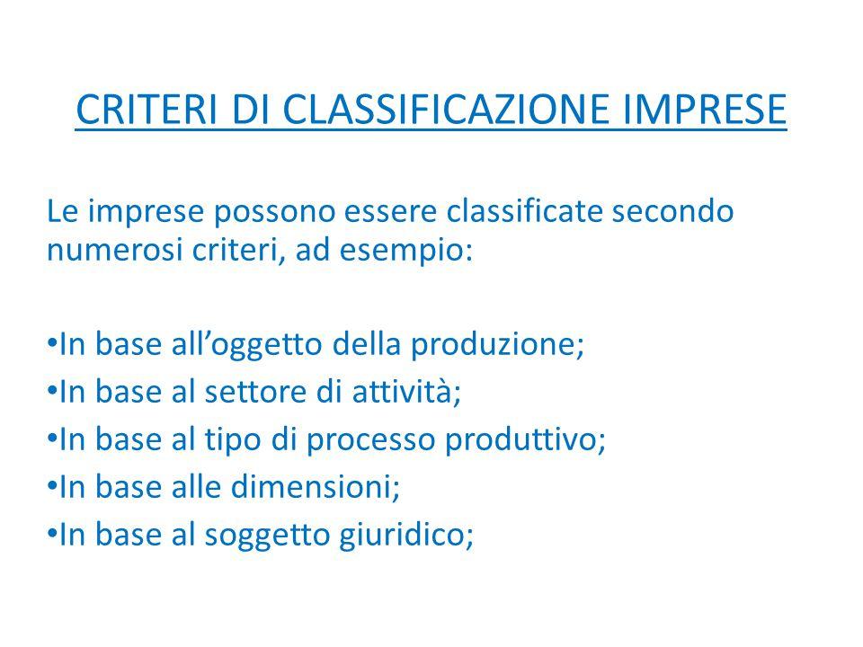 CRITERI DI CLASSIFICAZIONE IMPRESE Le imprese possono essere classificate secondo numerosi criteri, ad esempio: In base all'oggetto della produzione;