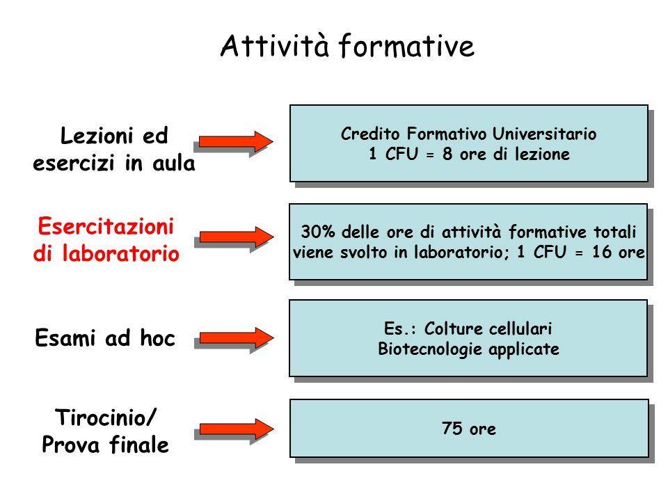 Attività formative Tirocinio/ Prova finale 30% delle ore di attività formative totali viene svolto in laboratorio; 1 CFU = 16 ore 30% delle ore di att
