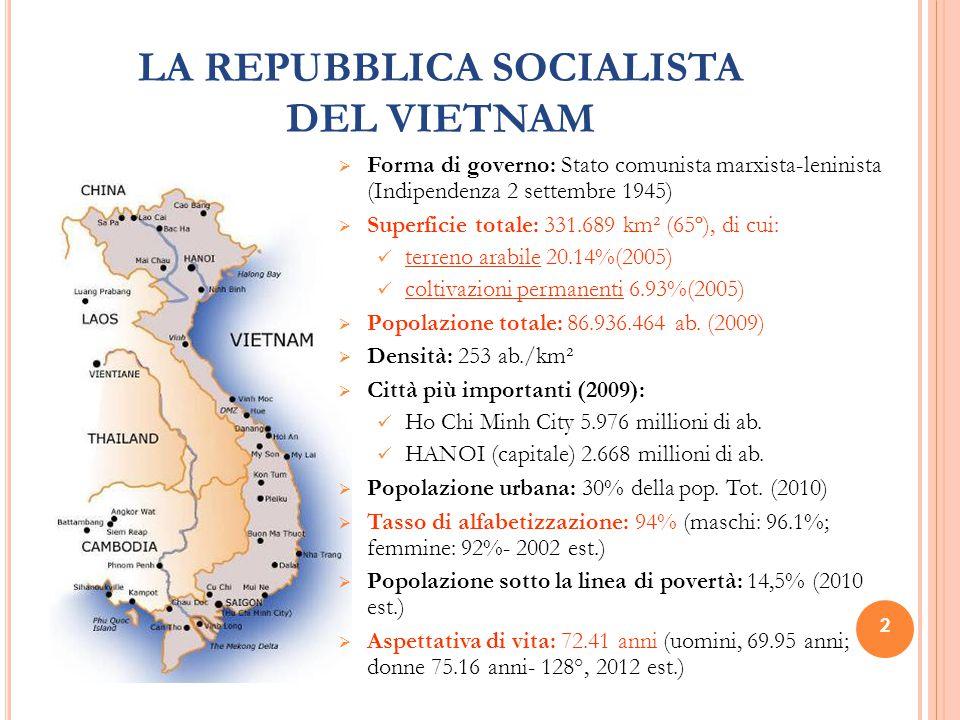 2 LA REPUBBLICA SOCIALISTA DEL VIETNAM  Forma di governo: Stato comunista marxista-leninista (Indipendenza 2 settembre 1945)  Superficie totale: 331.689 km² (65º), di cui: terreno arabile 20.14%(2005) coltivazioni permanenti 6.93%(2005)  Popolazione totale: 86.936.464 ab.