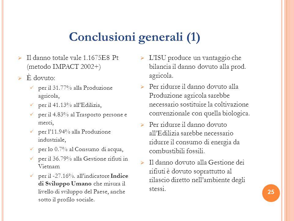 Conclusioni generali (1)  Il danno totale vale 1.1675E8 Pt (metodo IMPACT 2002+)  È dovuto: per il 31.77% alla Produzione agricola, per il 41.13% al