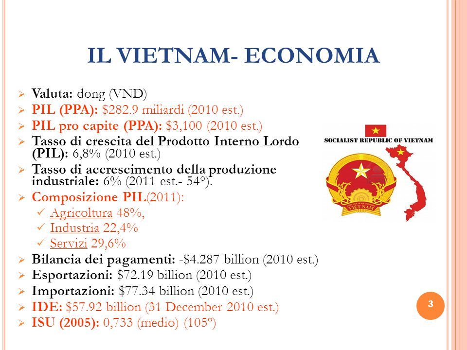 3 IL VIETNAM- ECONOMIA  Valuta: dong (VND)  PIL (PPA): $282.9 miliardi (2010 est.)  PIL pro capite (PPA): $3,100 (2010 est.)  Tasso di crescita del Prodotto Interno Lordo (PIL): 6,8% (2010 est.)  Tasso di accrescimento della produzione industriale: 6% (2011 est.- 54°).
