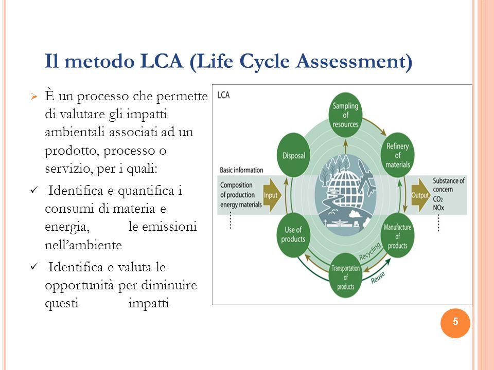 Il metodo LCA (Life Cycle Assessment)  È un processo che permette di valutare gli impatti ambientali associati ad un prodotto, processo o servizio, per i quali: Identifica e quantifica i consumi di materia e energia, le emissioni nell'ambiente Identifica e valuta le opportunità per diminuire questi impatti 55