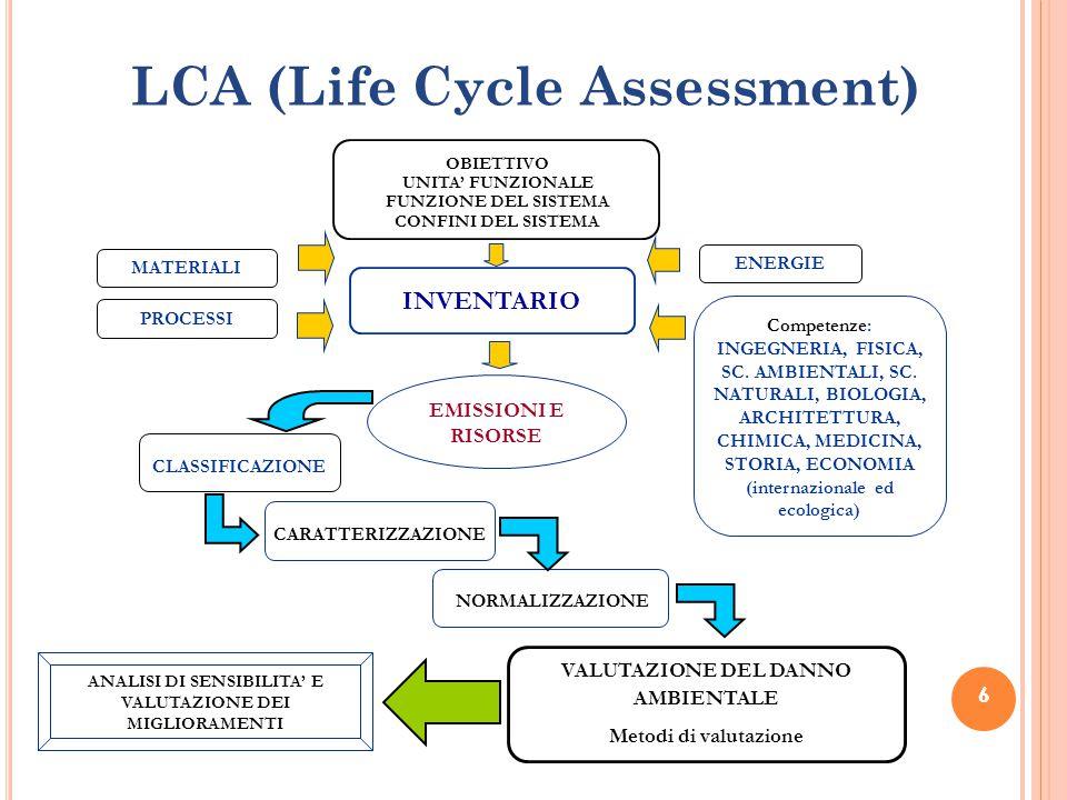 66 LCA (Life Cycle Assessment) VALUTAZIONE DEL DANNO AMBIENTALE Metodi di valutazione NORMALIZZAZIONE CARATTERIZZAZIONE CLASSIFICAZIONE OBIETTIVO UNITA' FUNZIONALE FUNZIONE DEL SISTEMA CONFINI DEL SISTEMA INVENTARIO EMISSIONI E RISORSE Competenze: INGEGNERIA, FISICA, SC.